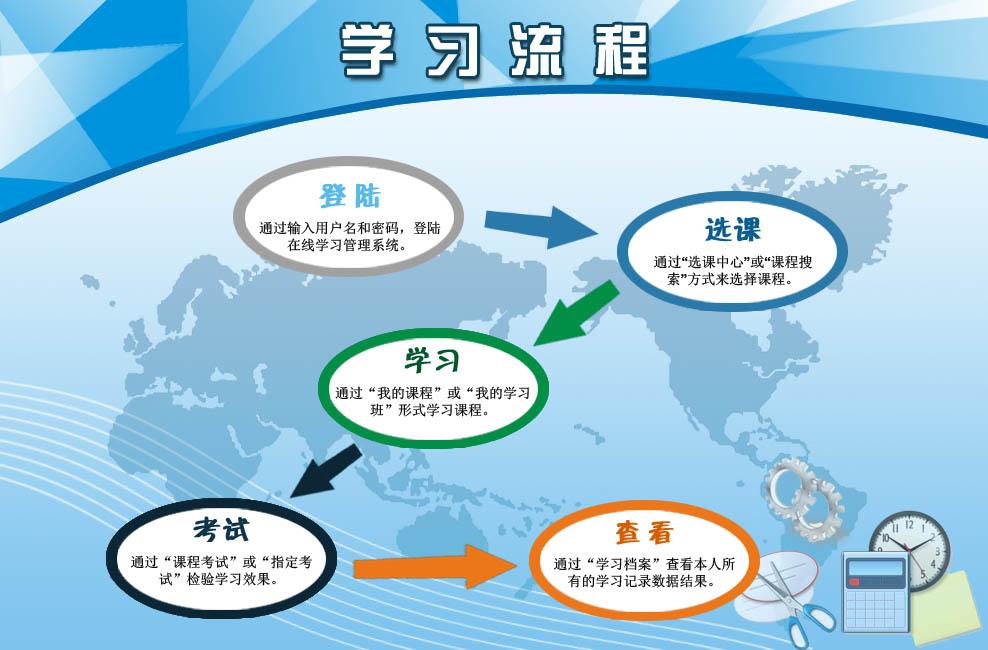 新疆干部在线学习平台:www.xjgbzx.cn